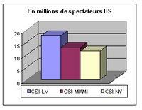 csi millions.jpg